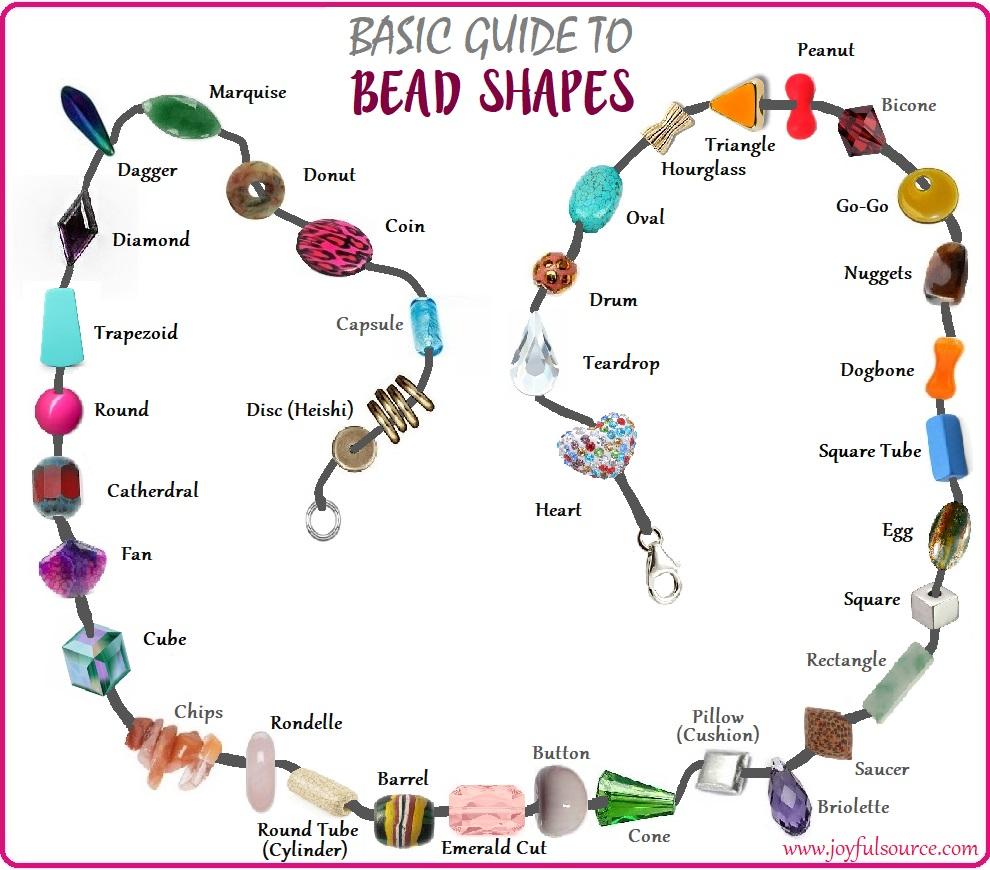bead shapes