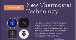 The History and Advances of the Modern Thermostat