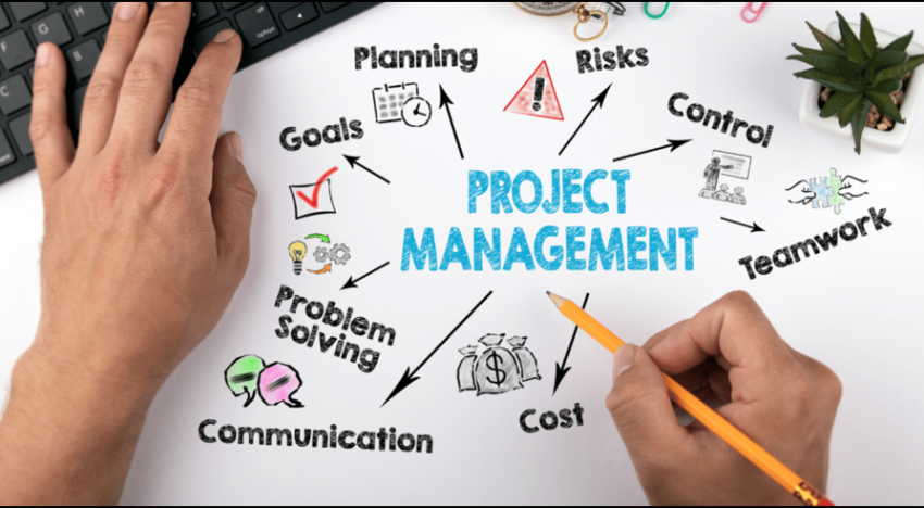 All You Need to Know About Project Management